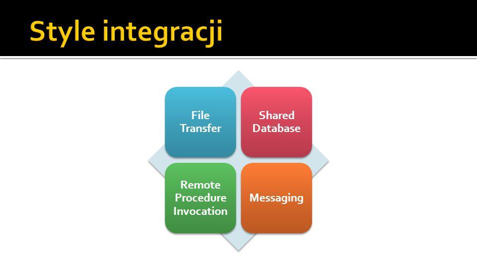 File Transfer Shared Database Remote Procedure Invocation Messaging