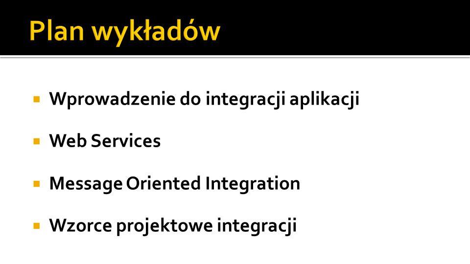 Wprowadzenie do integracji aplikacji Web Services Message Oriented Integration Wzorce projektowe integracji