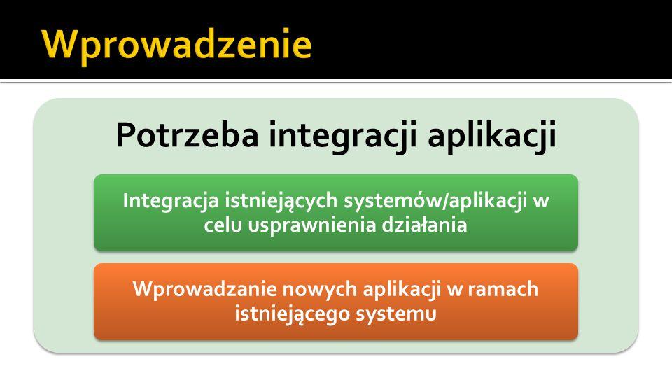Potrzeba integracji aplikacji Integracja istniejących systemów/aplikacji w celu usprawnienia działania Wprowadzanie nowych aplikacji w ramach istnieją