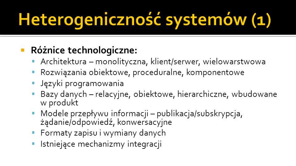 Różnice technologiczne: Architektura – monolityczna, klient/serwer, wielowarstwowa Rozwiązania obiektowe, proceduralne, komponentowe Języki programowa