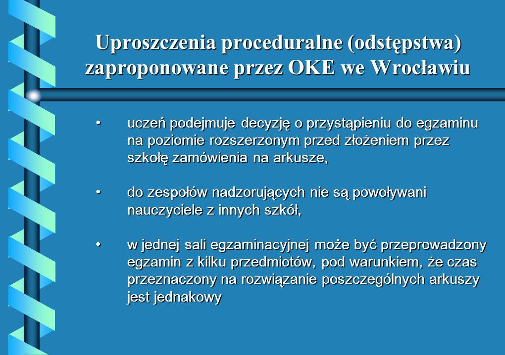 Uproszczenia proceduralne (odstępstwa) zaproponowane przez OKE we Wrocławiu uczeń podejmuje decyzję o przystąpieniu do egzaminu na poziomie rozszerzon