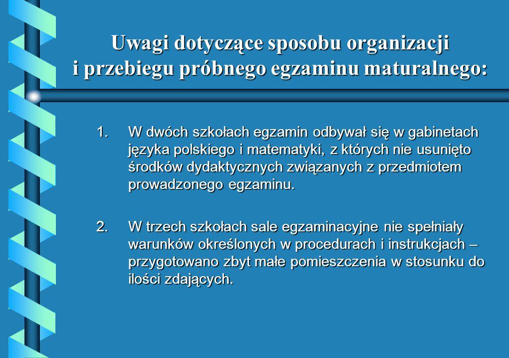 Uwagi dotyczące sposobu organizacji i przebiegu próbnego egzaminu maturalnego: 1.W dwóch szkołach egzamin odbywał się w gabinetach języka polskiego i
