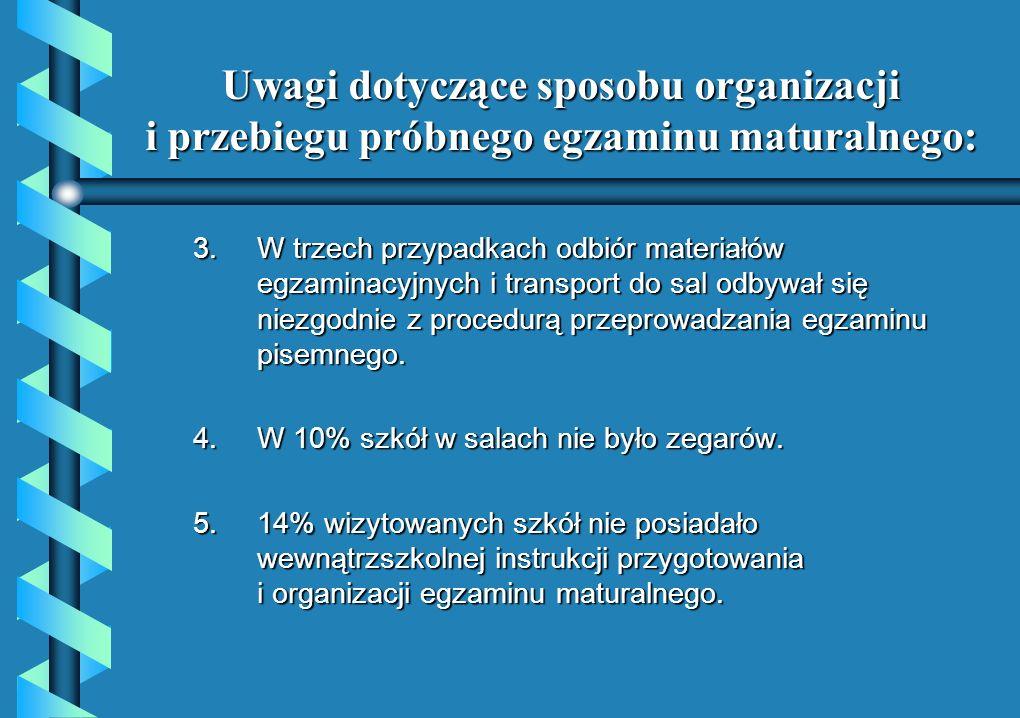 Uwagi dotyczące sposobu organizacji i przebiegu próbnego egzaminu maturalnego: 3.W trzech przypadkach odbiór materiałów egzaminacyjnych i transport do sal odbywał się niezgodnie z procedurą przeprowadzania egzaminu pisemnego.