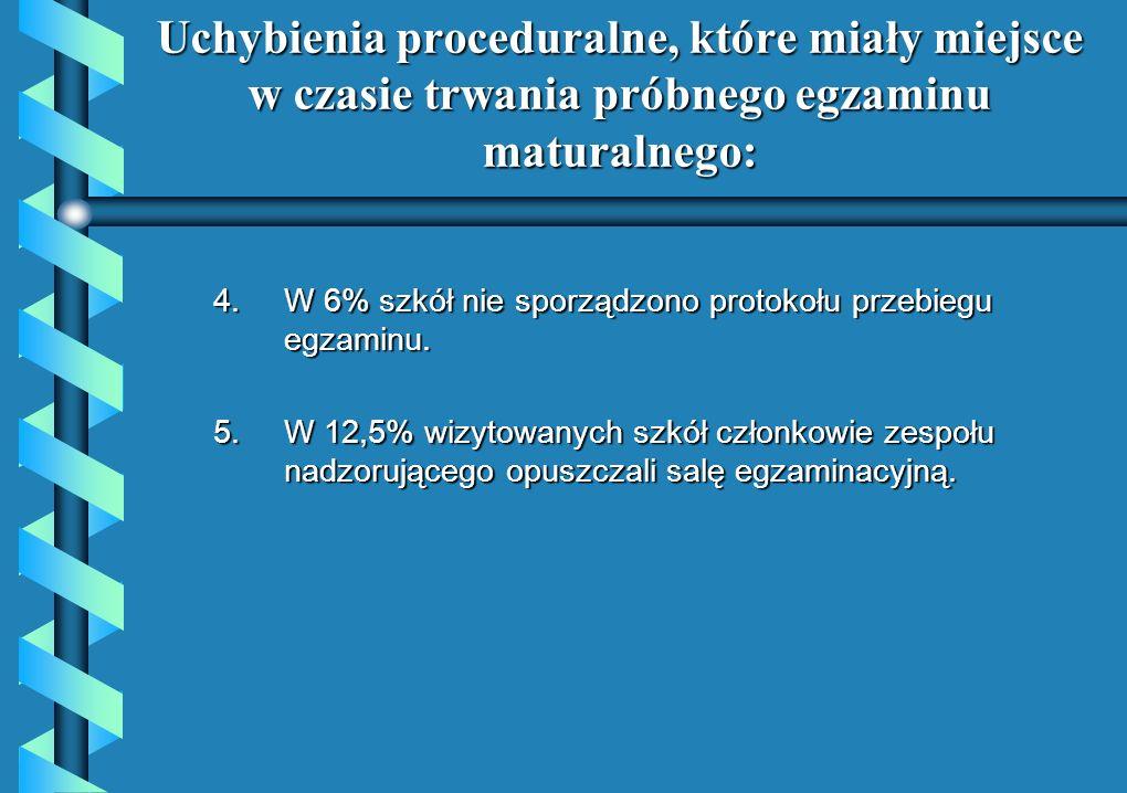 Uchybienia proceduralne, które miały miejsce w czasie trwania próbnego egzaminu maturalnego: 4.W 6% szkół nie sporządzono protokołu przebiegu egzaminu