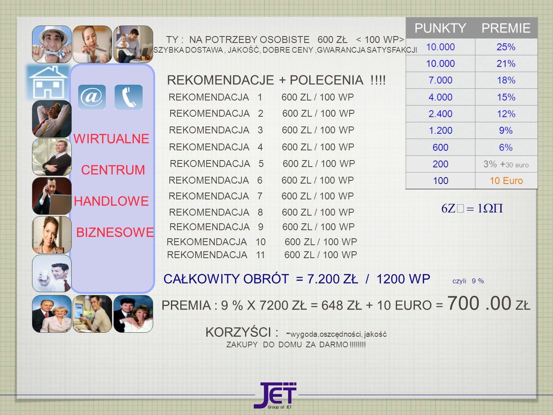 WIRTUALNE CENTRUM HANDLOWE I BIZNESOWE PUNKTYPREMIE 10.00025% 10.00021% 7.00018% 4.00015% 2.40012% 1.2009% 6006% 2003% + 30 euro 10010 Euro TY : NA PO