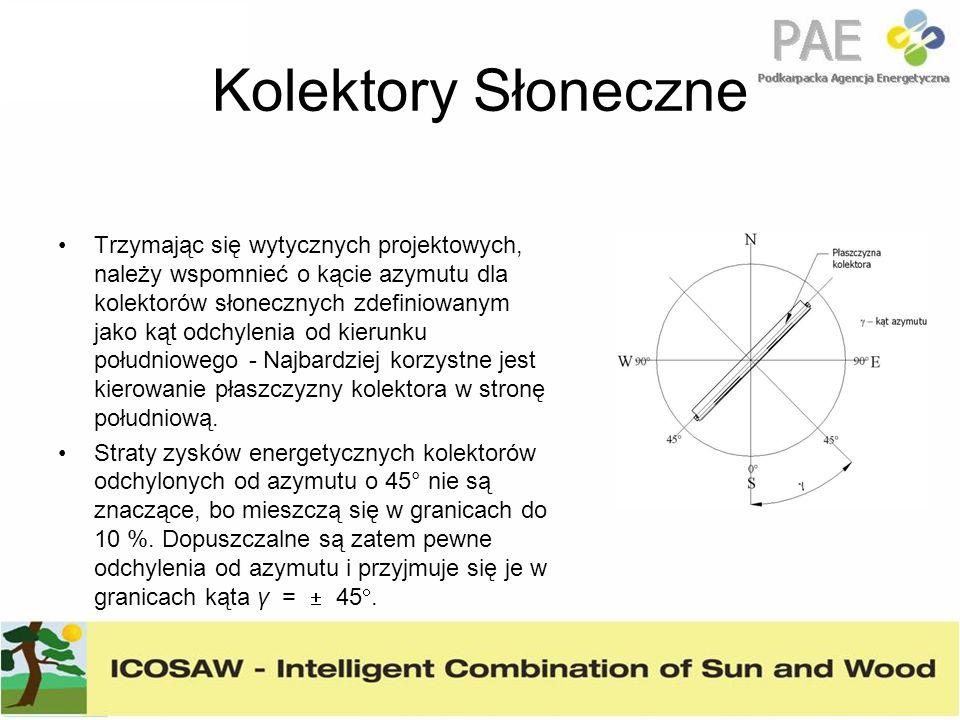 Kolektory Słoneczne Trzymając się wytycznych projektowych, należy wspomnieć o kącie azymutu dla kolektorów słonecznych zdefiniowanym jako kąt odchylen