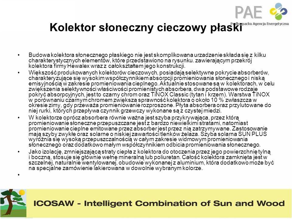 Budowa kolektora słonecznego płaskiego nie jest skomplikowana urzadzenie składa się z kilku charakterystycznych elementów, które przedstawiono na rysu