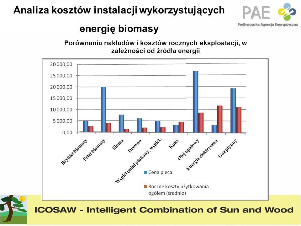 Porównania nakładów i kosztów rocznych eksploatacji, w zależności od źródła energii Analiza kosztów instalacji wykorzystujących energię biomasy