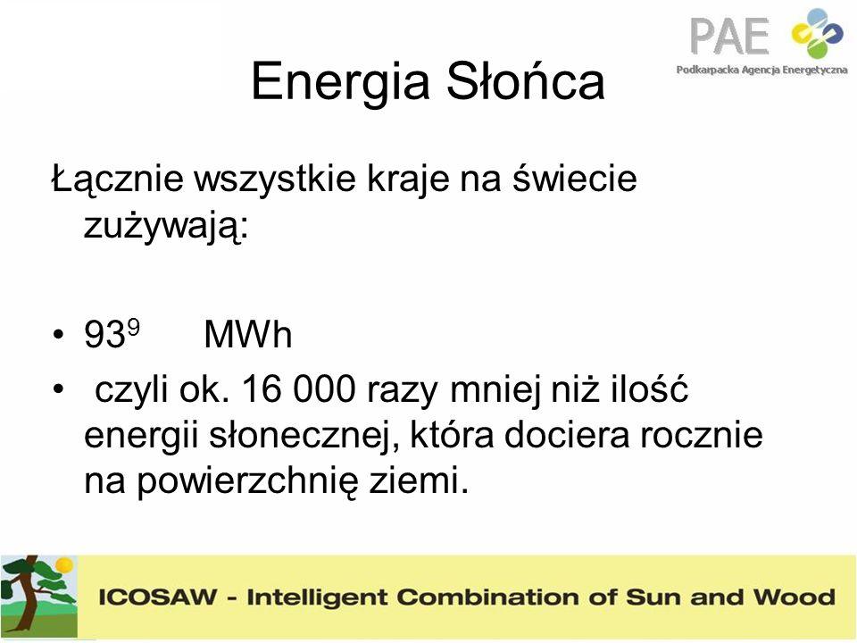 Energia Słońca Łącznie wszystkie kraje na świecie zużywają: 93 9 MWh czyli ok. 16 000 razy mniej niż ilość energii słonecznej, która dociera rocznie n