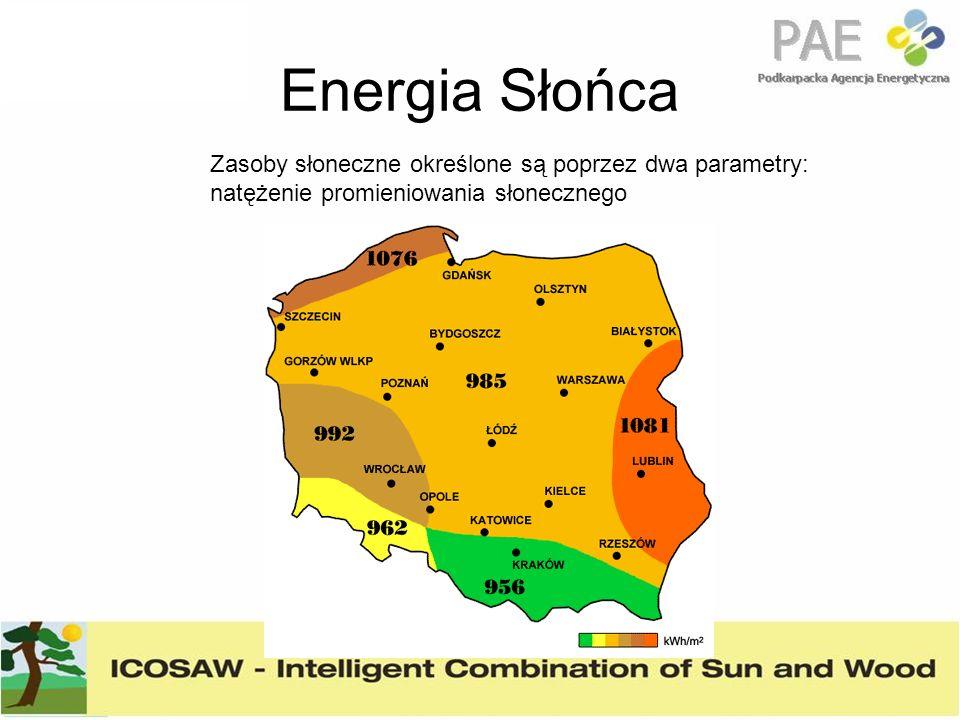 Energia Słońca Zasoby słoneczne określone są poprzez dwa parametry: natężenie promieniowania słonecznego