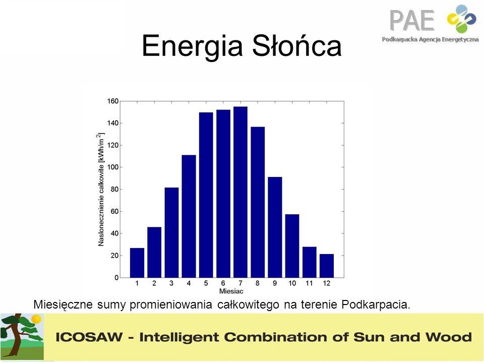 Energia Słońca Energię Słoneczną możemy wykorzystywać do: energii cieplnej, pozyskiwanej w procesie konwersji fototermicznej w kolektorach słonecznych, energii elektrycznej, wytwarzanej w procesie konwersji fotowoltaicznej w ogniwach fotowoltaicznych.