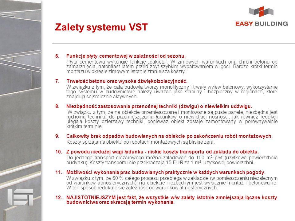 Zalety systemu VST 6.Funkcje płyty cementowej w zależności od sezonu. Płyta cementowa wykonuje funkcję pakietu. W zimowych warunkach ona chroni betonu