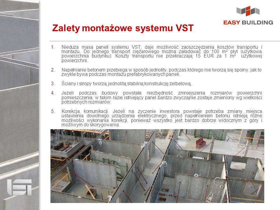 Zalety montażowe systemu VST 1.Nieduża masa paneli systemu VST, daje możliwość zaoszczędzenia kosztów transportu i montażu. Do jednego transport cięża