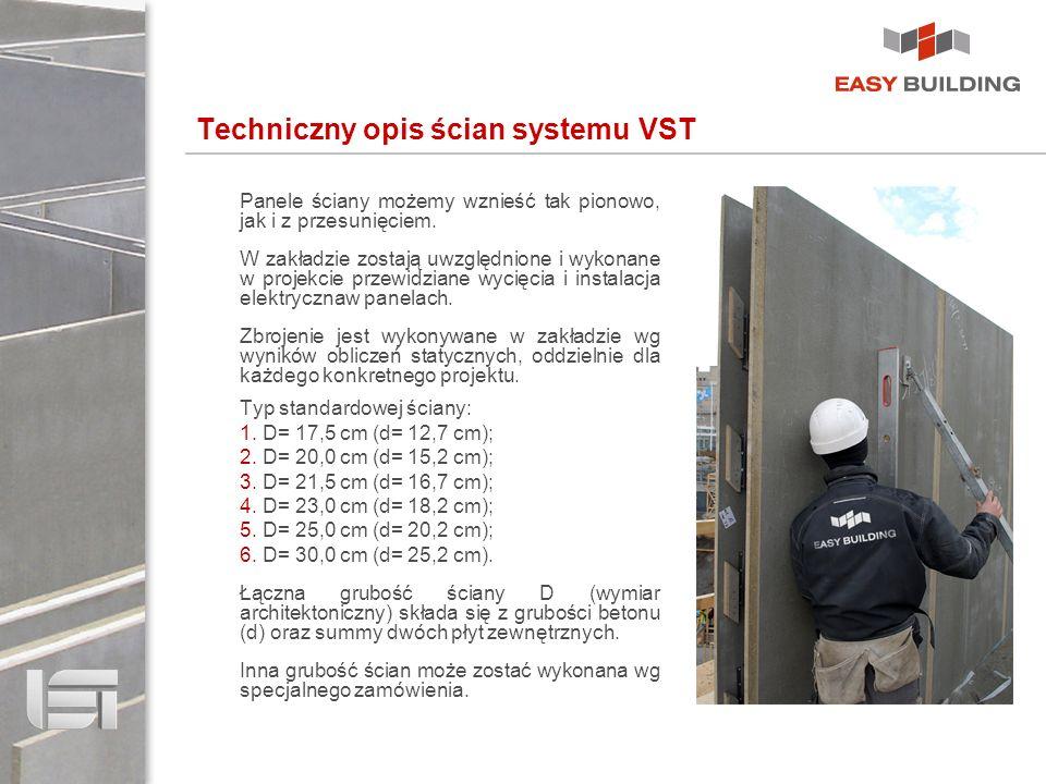 Techniczny opis ścian systemu VST Panele ściany możemy wznieść tak pionowo, jak i z przesunięciem. W zakładzie zostają uwzględnione i wykonane w proje