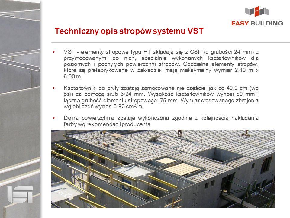 Techniczny opis stropów systemu VST VST - elementy stropowe typu HT składają się z CSP (o grubości 24 mm) z przymocowanymi do nich, specjalnie wykonan