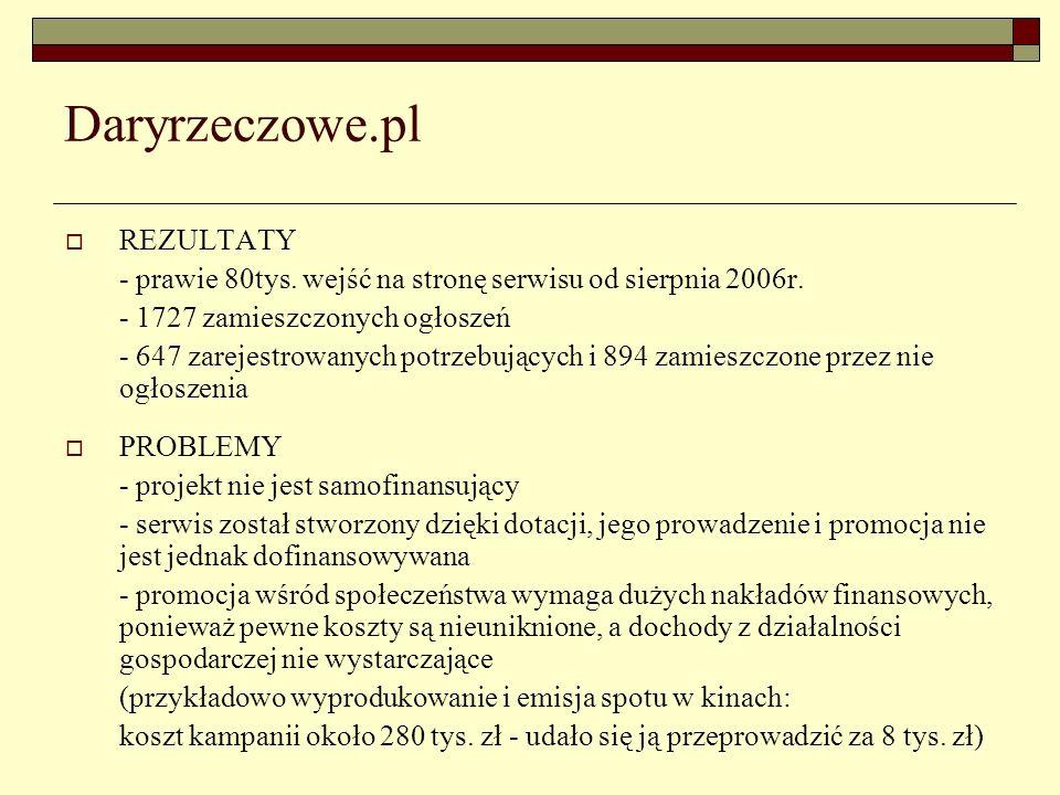 Daryrzeczowe.pl REZULTATY - prawie 80tys. wejść na stronę serwisu od sierpnia 2006r.