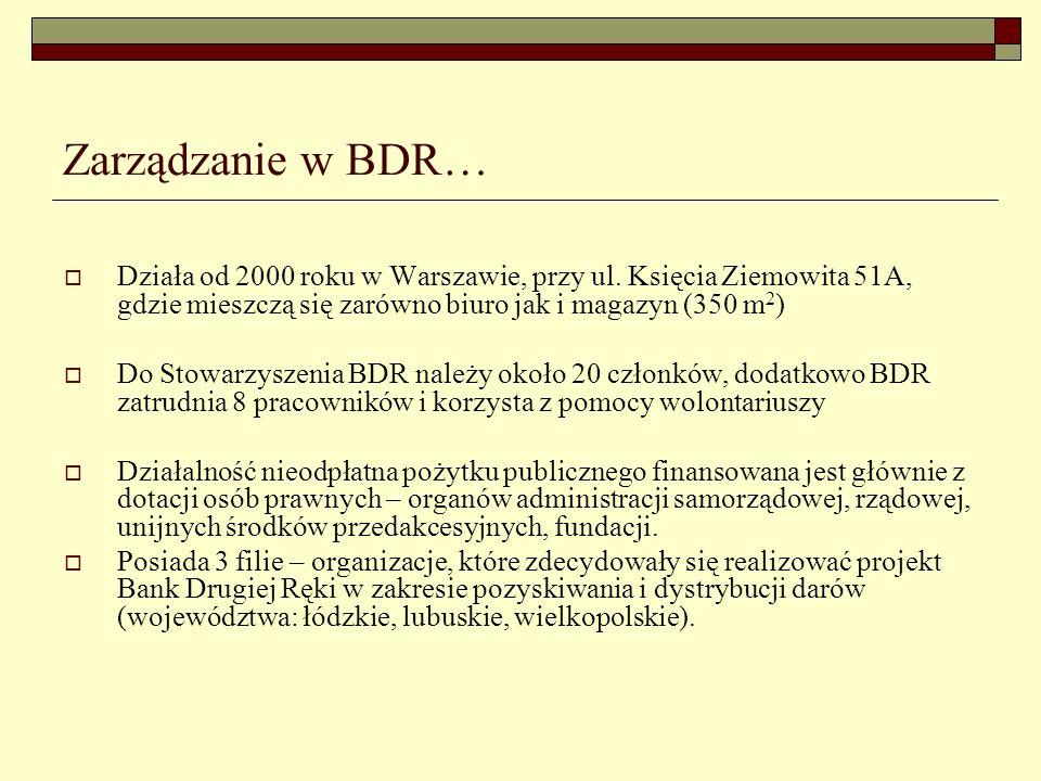 Zarządzanie w BDR… Działa od 2000 roku w Warszawie, przy ul.