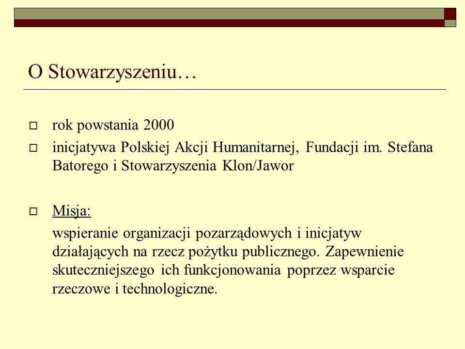 O Stowarzyszeniu… rok powstania 2000 inicjatywa Polskiej Akcji Humanitarnej, Fundacji im.