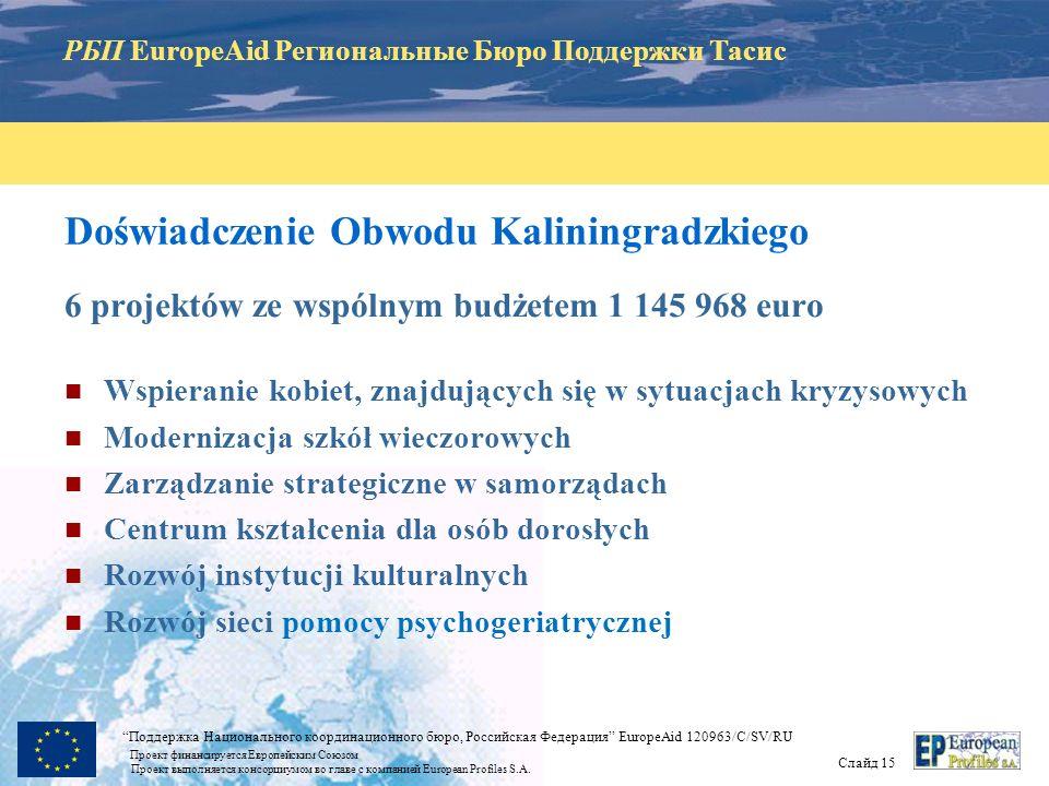 РБП EuropeAid Региональные Бюро Поддержки Тасис Слайд 14 Поддержка Национального координационного бюро, Российская Федерация EuropeAid 120963/C/SV/RU Проект финансируется Европейским Союзом Проект выполняется консорциумом во главе с компанией European Profiles S.A.