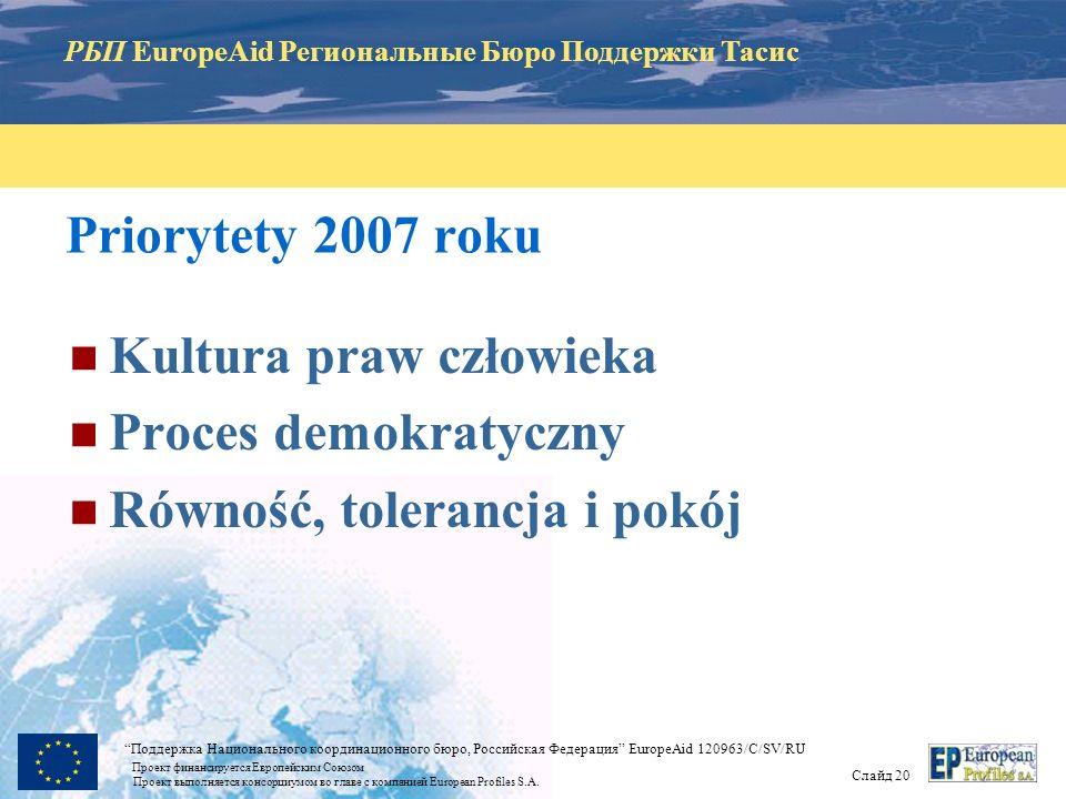РБП EuropeAid Региональные Бюро Поддержки Тасис Слайд 19 Поддержка Национального координационного бюро, Российская Федерация EuropeAid 120963/C/SV/RU Проект финансируется Европейским Союзом Проект выполняется консорциумом во главе с компанией European Profiles S.A.