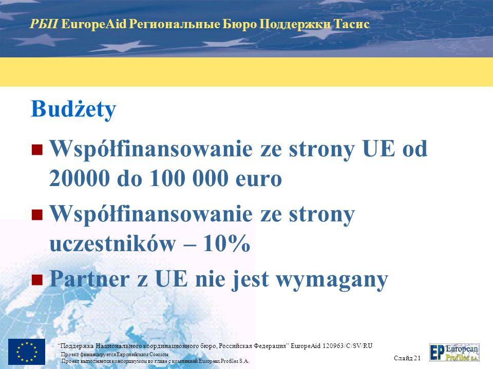 РБП EuropeAid Региональные Бюро Поддержки Тасис Слайд 20 Поддержка Национального координационного бюро, Российская Федерация EuropeAid 120963/C/SV/RU Проект финансируется Европейским Союзом Проект выполняется консорциумом во главе с компанией European Profiles S.A.