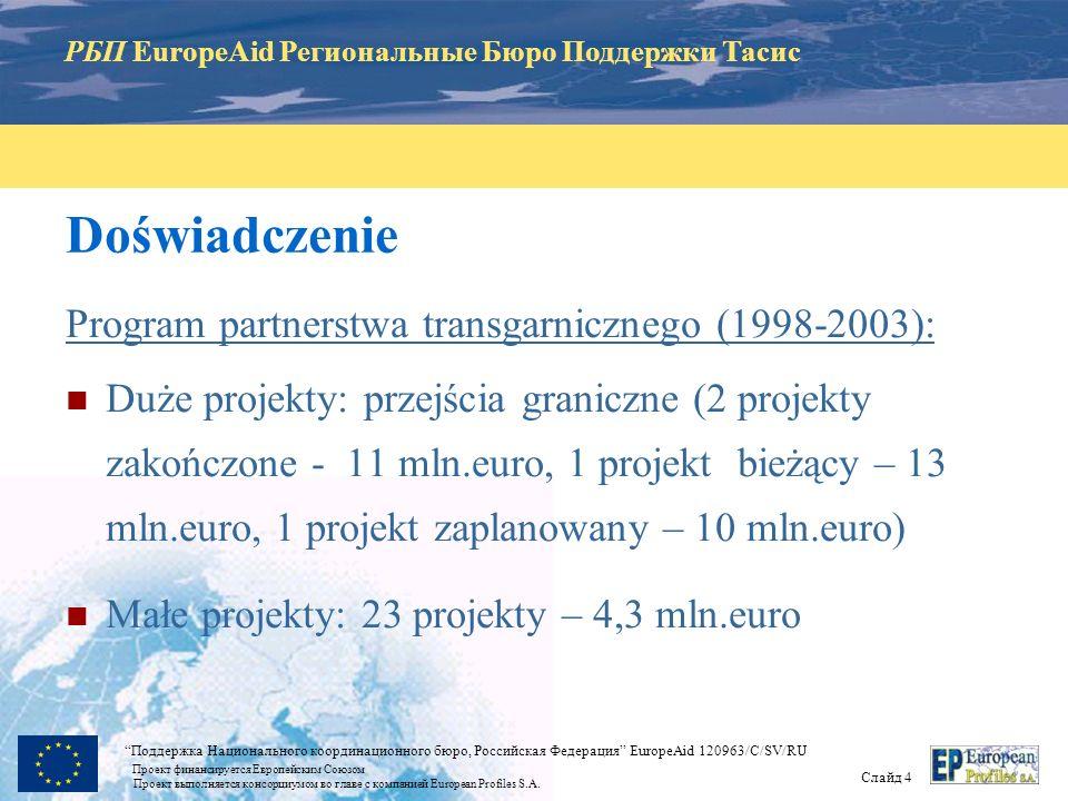 РБП EuropeAid Региональные Бюро Поддержки Тасис Слайд 3 Поддержка Национального координационного бюро, Российская Федерация EuropeAid 120963/C/SV/RU Проект финансируется Европейским Союзом Проект выполняется консорциумом во главе с компанией European Profiles S.A.