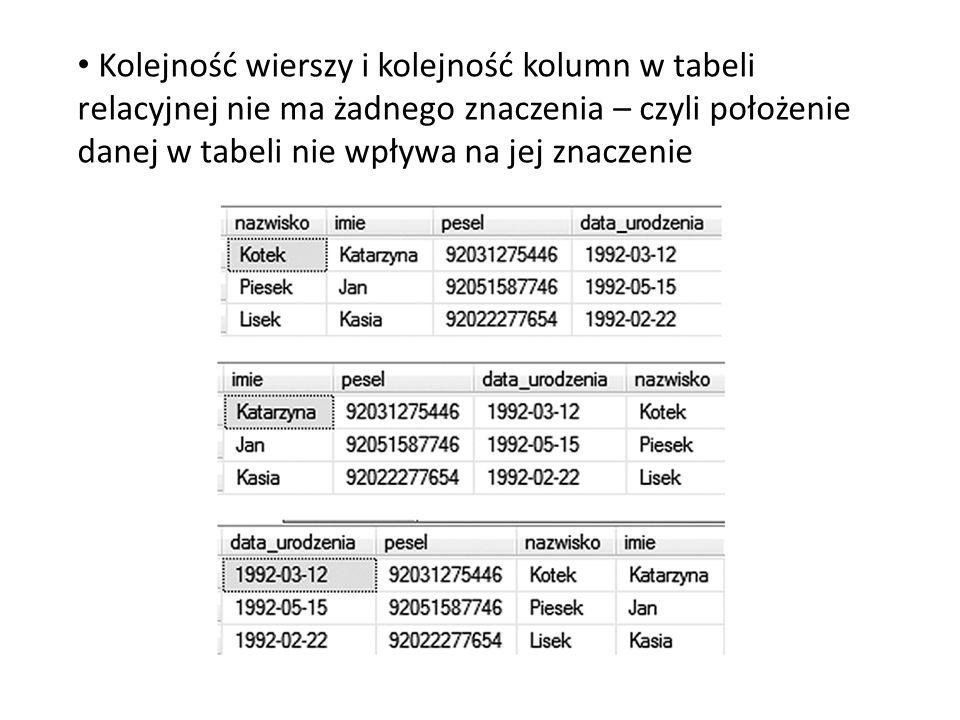 Kolejność wierszy i kolejność kolumn w tabeli relacyjnej nie ma żadnego znaczenia – czyli położenie danej w tabeli nie wpływa na jej znaczenie