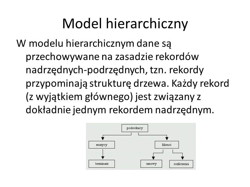Model hierarchiczny W modelu hierarchicznym dane są przechowywane na zasadzie rekordów nadrzędnych-podrzędnych, tzn. rekordy przypominają strukturę dr