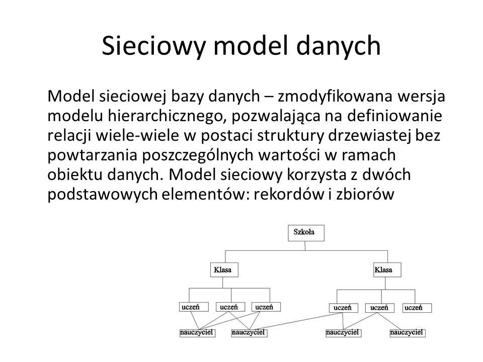 Sieciowy model danych Model sieciowej bazy danych – zmodyfikowana wersja modelu hierarchicznego, pozwalająca na definiowanie relacji wiele-wiele w pos