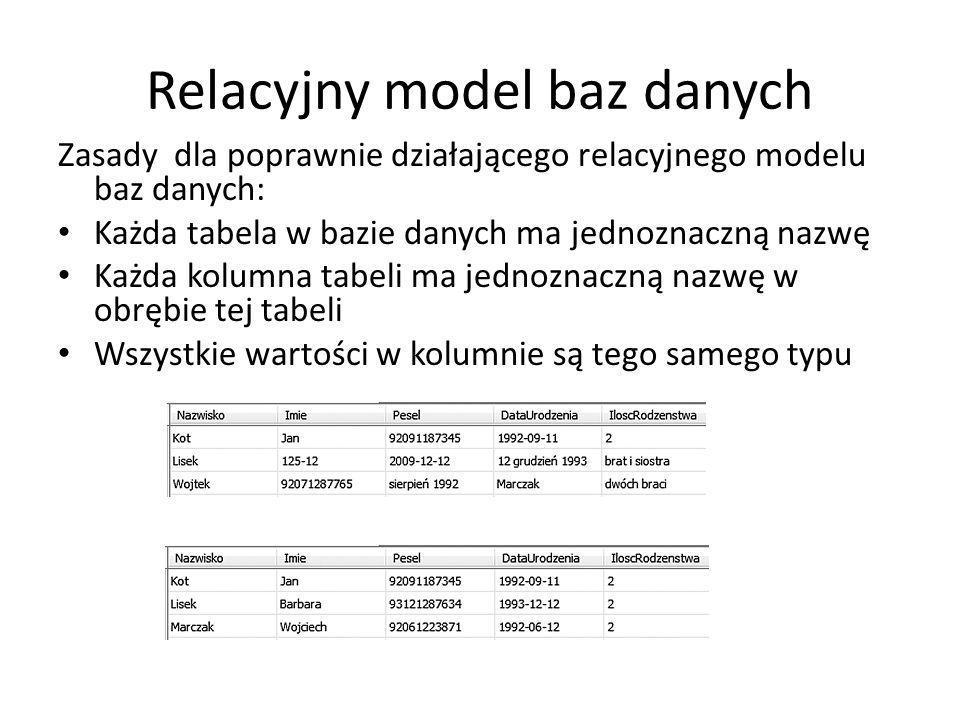 Relacyjny model baz danych Zasady dla poprawnie działającego relacyjnego modelu baz danych: Każda tabela w bazie danych ma jednoznaczną nazwę Każda ko