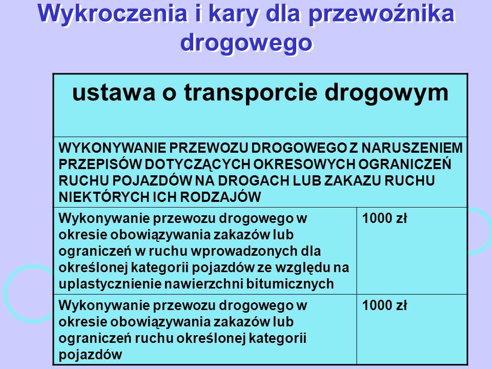 Wykroczenia i kary dla przewoźnika drogowego ustawa o transporcie drogowym WYKONYWANIE PRZEWOZU DROGOWEGO Z NARUSZENIEM PRZEPISÓW DOTYCZĄCYCH OKRESOWY