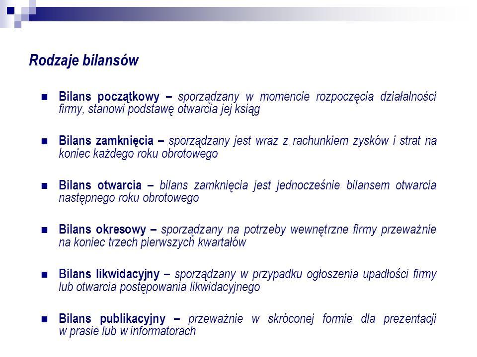 Rodzaje bilansów Bilans początkowy – sporządzany w momencie rozpoczęcia działalności firmy, stanowi podstawę otwarcia jej ksiąg Bilans zamknięcia – sp