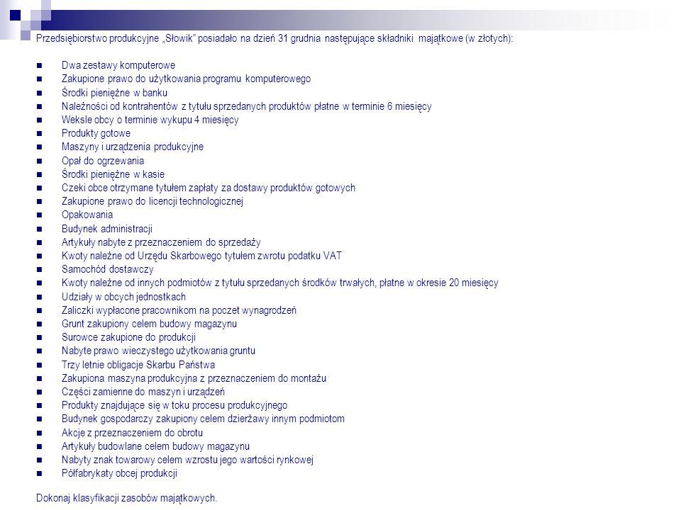 Przedsiębiorstwo produkcyjne Słowik posiadało na dzień 31 grudnia następujące składniki majątkowe (w złotych): Dwa zestawy komputerowe Zakupione prawo