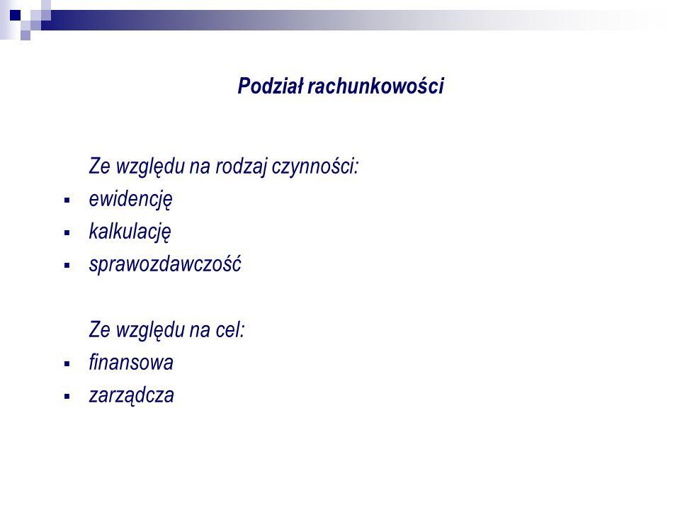 Podstawowym aktem prawnym regulującym zasady prowadzenia rachunkowości w Polsce jest ustawa o rachunkowości z dnia 29 września 1994 roku, która obowiązuje od 1995 roku, ze znaczącą nowelizacją z dnia 9 listopada 2000 roku i ze stanem obowiązującym od 2002 roku Ponadto, w sprawach nieuregulowanych polskim prawem bilansowym stosuje się KSR, MSR oraz MSSF.