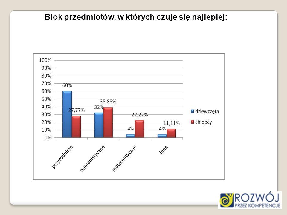 Zespół Szkół im.Konstytucji 3 Maja w Iławie ul. Mierosławskiego 10 14-200 Iława Tel.