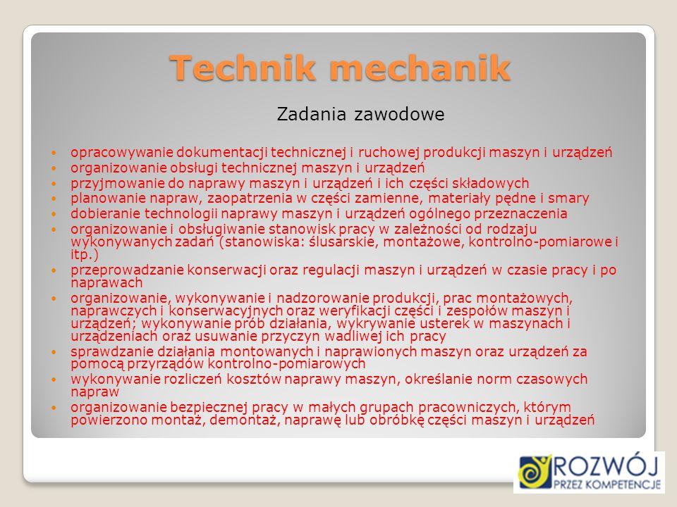 Technik mechanik Zadania zawodowe opracowywanie dokumentacji technicznej i ruchowej produkcji maszyn i urządzeń organizowanie obsługi technicznej masz