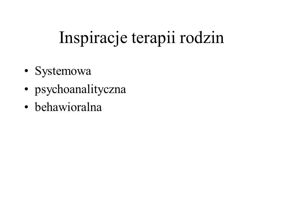 Inspiracje terapii rodzin Systemowa psychoanalityczna behawioralna
