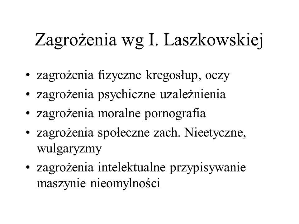 Zagrożenia wg I. Laszkowskiej zagrożenia fizyczne kregosłup, oczy zagrożenia psychiczne uzależnienia zagrożenia moralne pornografia zagrożenia społecz