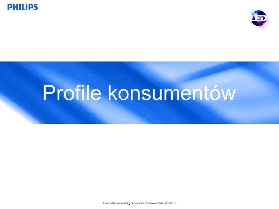 Oświetlenie motoryzacyjne Philips wrzesień 2010 8 Źródło Shopper 2011: Próba badawcza: 200 rozmówców/kraj: grupa docelowa = nabywcy detaliczni, zakup w ostatnich 2 latach Światła do jazdy dziennej: duże możliwości Wysoka skłonność do zakupu DRL, Philips postrzegany jako czołowy producent 18% nabywców deklaruje posiadanie samochodów z DRL 9% nabywców deklaruje posiadanie DRL Philips.