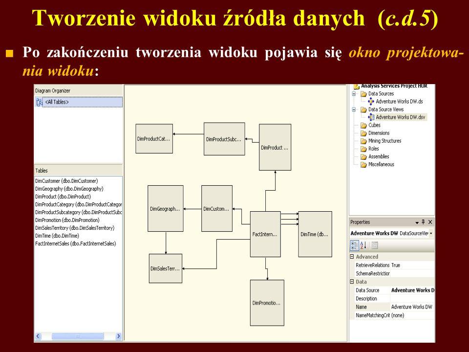 Tworzenie widoku źródła danych (c.d.5) Po zakończeniu tworzenia widoku pojawia się okno projektowa- nia widoku:
