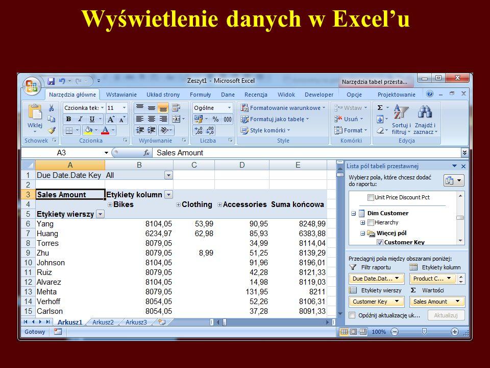 Wyświetlenie danych w Excelu