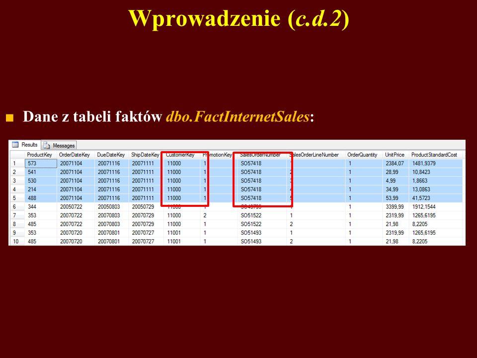 Wprowadzenie (c.d.2) Dane z tabeli faktów dbo.FactInternetSales: