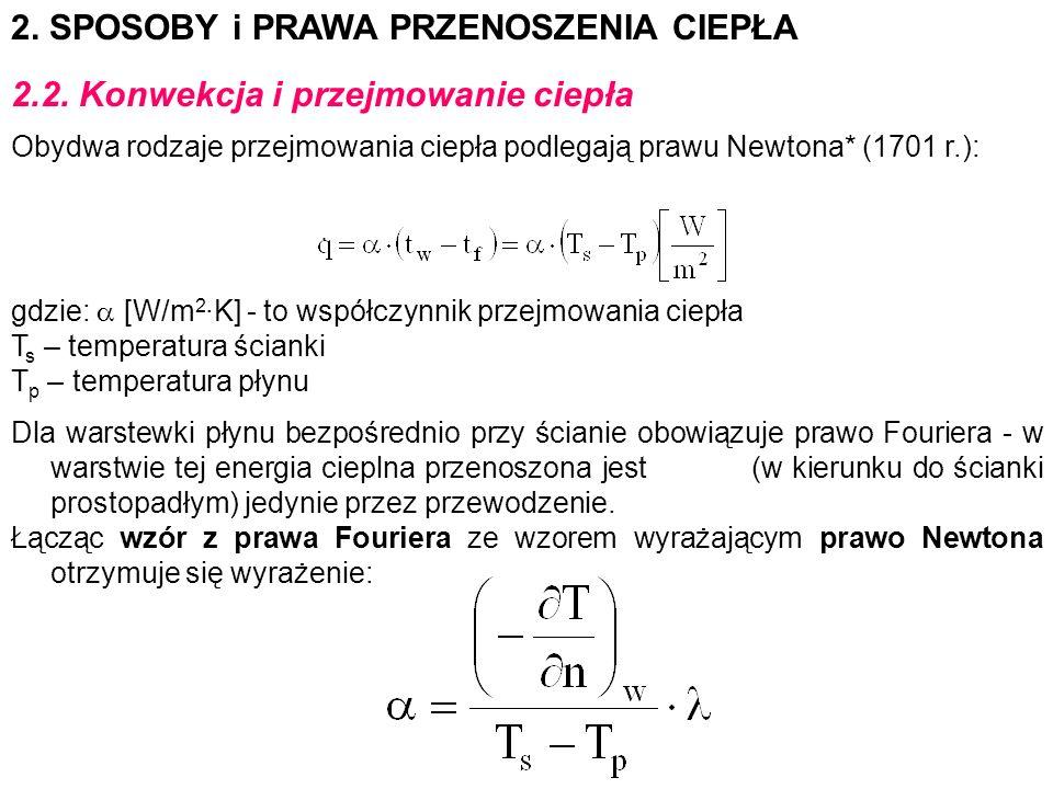 2. SPOSOBY i PRAWA PRZENOSZENIA CIEPŁA 2.2. Konwekcja i przejmowanie ciepła Obydwa rodzaje przejmowania ciepła podlegają prawu Newtona* (1701 r.): gdz