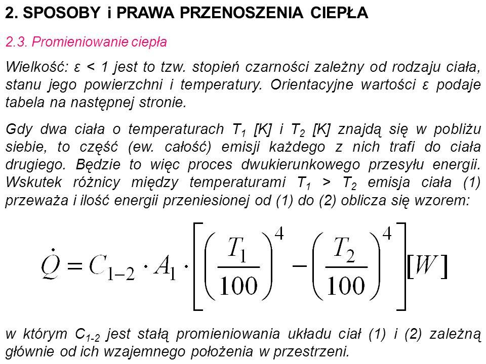 2. SPOSOBY i PRAWA PRZENOSZENIA CIEPŁA 2.3. Promieniowanie ciepła Wielkość: ε < 1 jest to tzw. stopień czarności zależny od rodzaju ciała, stanu jego