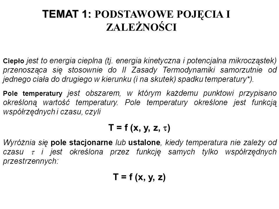 TEMAT 1: TEMAT 1: PODSTAWOWE POJĘCIA I ZALEŻNOŚCI Ciepło jest to energia cieplna (tj. energia kinetyczna i potencjalna mikrocząstek) przenosząca się s