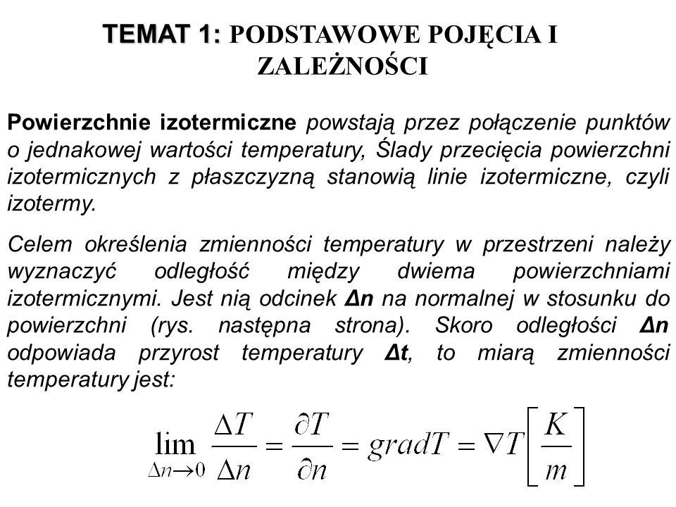 TEMAT 1: TEMAT 1: PODSTAWOWE POJĘCIA I ZALEŻNOŚCI Powierzchnie izotermiczne powstają przez połączenie punktów o jednakowej wartości temperatury, Ślady