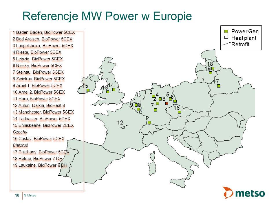 © Metso 10 Referencje MW Power w Europie 10 1 2 3 45 6 7 Power Gen Heat plant Retrofit 9,10 11 16 12 14 13 15 1 Baden Baden, BioPower 5CEX 2 Bad Arolsen, BioPower 5CEX 3 Langelsheim, BioPower 5CEX 4 Rieste, BioPower 5CEX 5 Leipzig, BioPower 5CEX 6 Niesky, BioPower 5CEX 7 Steinau, BioPower 5CEX 8 Zwickau, BioPower 5CEX 9 Amel 1, BioPower 5CEX 10 Amel 2, BioPower 5CEX 11 Ham, BioPower 8CEX 12 Autun, Dalkia, BioHeat 8 13 Manchester, BioPower 5CEX 14 Tadcaster, BioPower 5CEX 15 Enniskeane, BioPower 2CEX Czechy 16 Caslav, BioPower 5CEX Białoruś 17 Pruzhany, BioPower 5CEX 18 Helme, BioPower 7 DH 19 Laukalne, BioPower 7 DH 1 Baden Baden, BioPower 5CEX 2 Bad Arolsen, BioPower 5CEX 3 Langelsheim, BioPower 5CEX 4 Rieste, BioPower 5CEX 5 Leipzig, BioPower 5CEX 6 Niesky, BioPower 5CEX 7 Steinau, BioPower 5CEX 8 Zwickau, BioPower 5CEX 9 Amel 1, BioPower 5CEX 10 Amel 2, BioPower 5CEX 11 Ham, BioPower 8CEX 12 Autun, Dalkia, BioHeat 8 13 Manchester, BioPower 5CEX 14 Tadcaster, BioPower 5CEX 15 Enniskeane, BioPower 2CEX Czechy 16 Caslav, BioPower 5CEX Białoruś 17 Pruzhany, BioPower 5CEX 18 Helme, BioPower 7 DH 19 Laukalne, BioPower 7 DH 17 19 18 8
