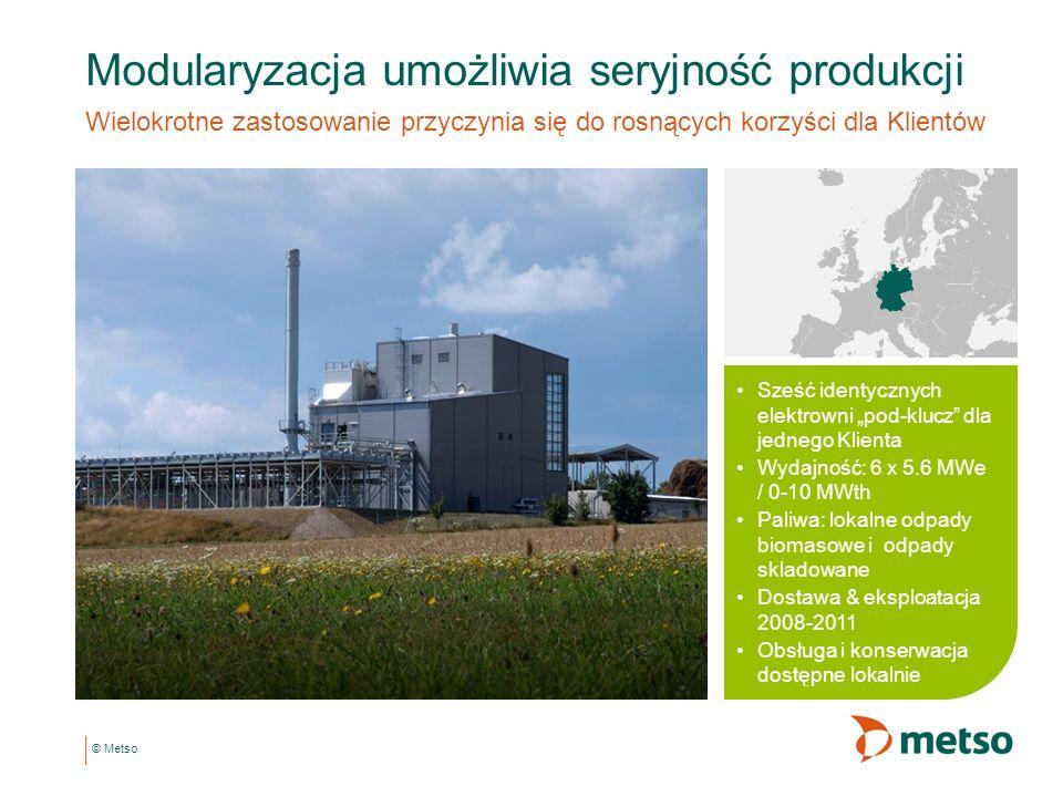 © Metso Modularyzacja umożliwia seryjność produkcji Wielokrotne zastosowanie przyczynia się do rosnących korzyści dla Klientów Sześć identycznych elektrowni pod-klucz dla jednego Klienta Wydajność: 6 x 5.6 MWe / 0-10 MWth Paliwa: lokalne odpady biomasowe i odpady skladowane Dostawa & eksploatacja 2008-2011 Obsługa i konserwacja dostępne lokalnie