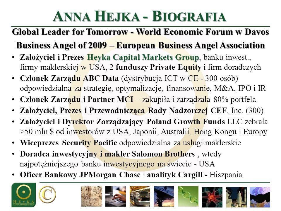 A NNA H EJKA - B IOGRAFIA Global Leader for Tomorrow - World Economic Forum w Davos Business Angel of 2009 – European Business Angel Association He y