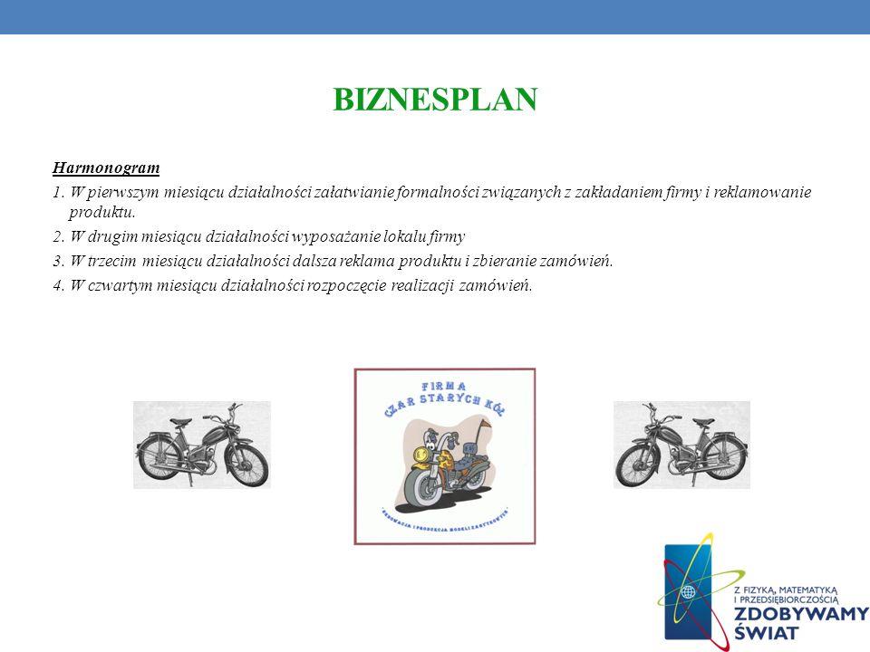 BIZNESPLAN Organizacja firmy 1. Lokal: wynajęte pomieszczenie w szkole. 2. Wyposażenie: telefon komórkowy, zestaw odpowiednich narzędzi i materiałów.
